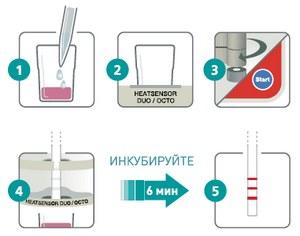 Экспресс тесты на антибиотики для молока twinsensor kit   Контрольная линия отпечатана красным цветом и постоянно видна